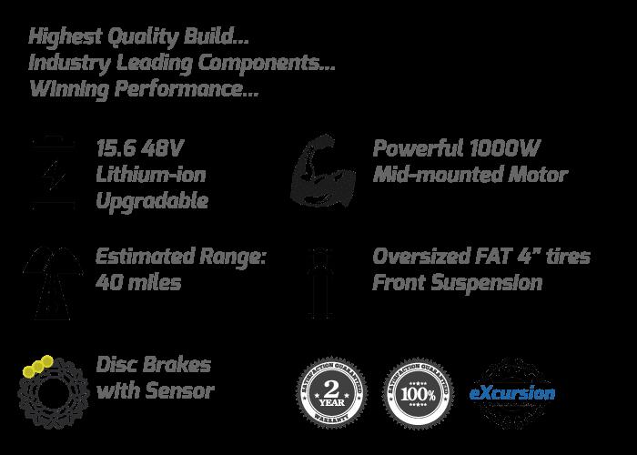 Fat Tire HD eBike Details Placard
