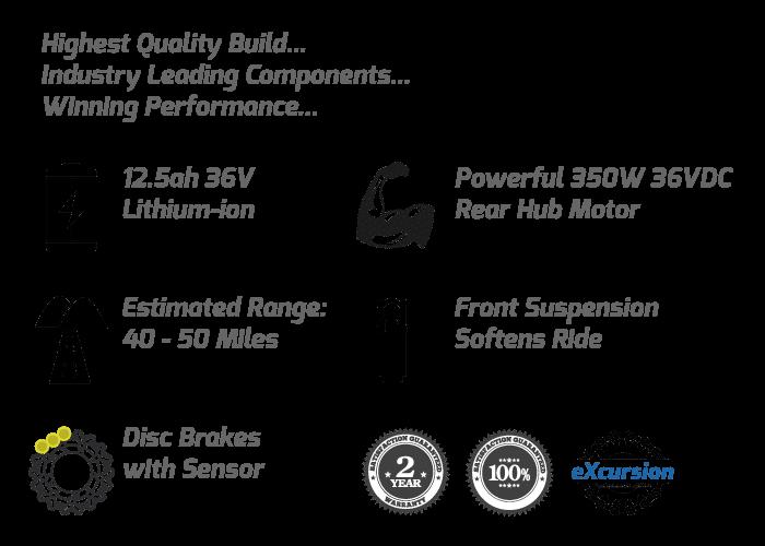TorQ Details Placard